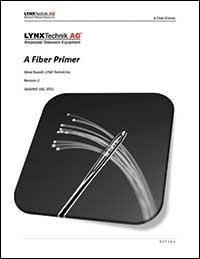 fiber-primer