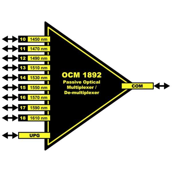 OCM 1892 yellobrik CWDM Multiplexter