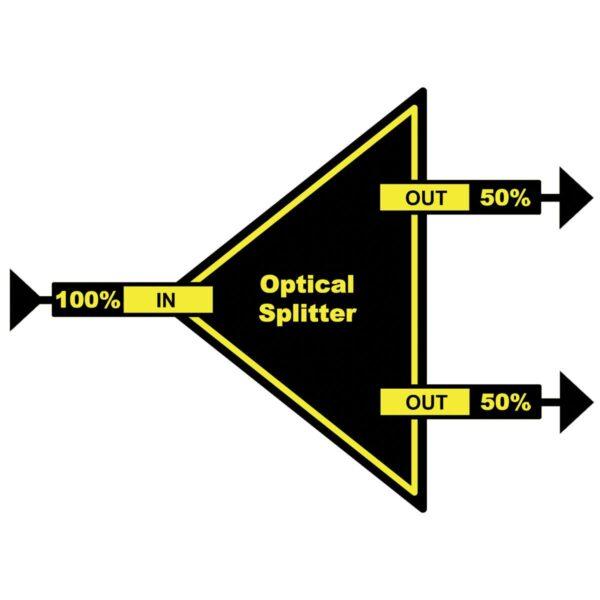 OSP 1812 yellobrik Optical Splitter
