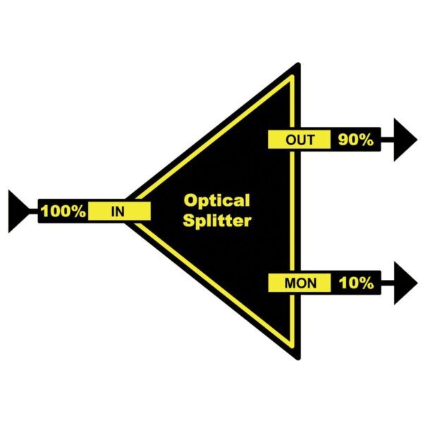 OSP 1812M yellobrik Optical Splitter