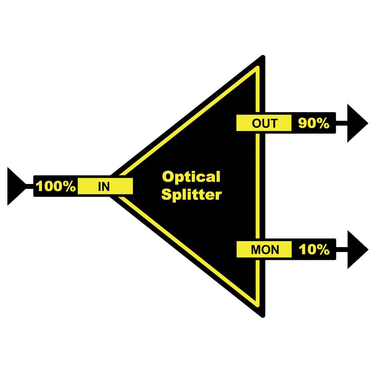 OSP 1812M yellobrik Optical Splitter