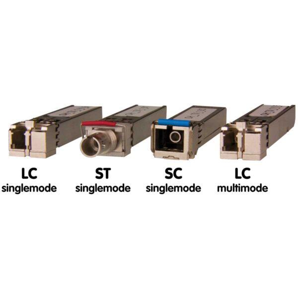 LYNX Fiber Transmitter SFPs
